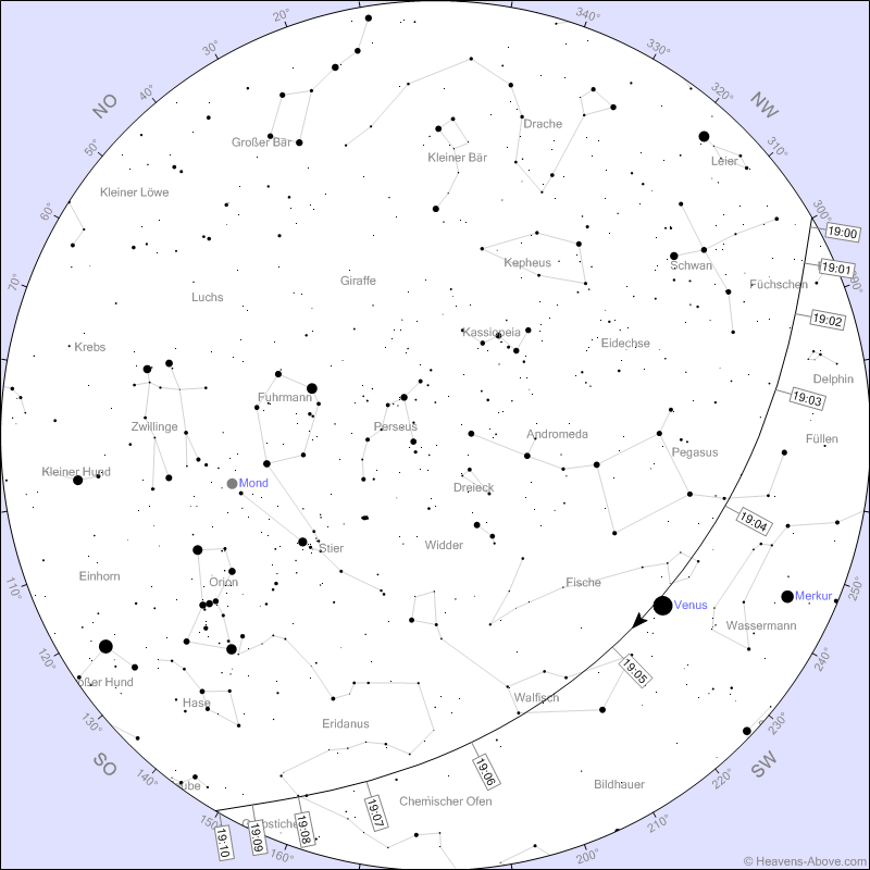 Info Shymkent - Track of the Starlink satellites