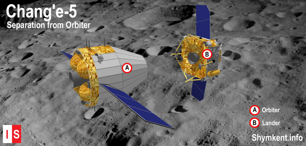 Info Shymkent - Illustration of Chang'e-5 Orbiter and Lander separating in moon orbit