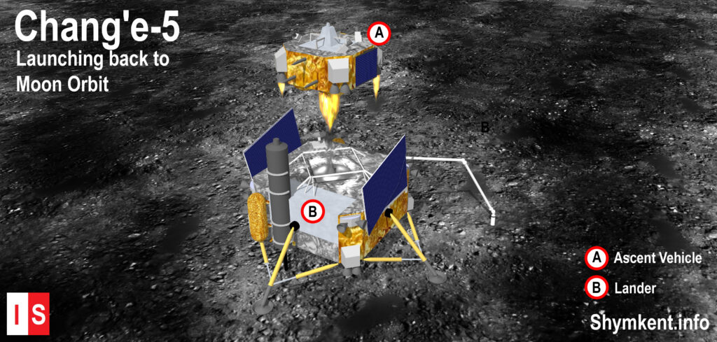 Info Shymkent - Illustration of launch of Chang'e-5 Ascent Vehicle on Moon