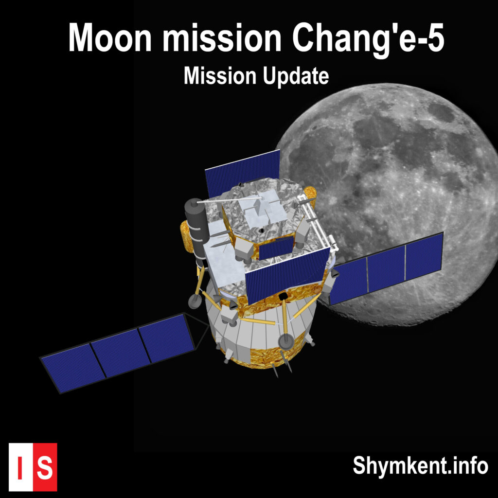 Info Shymkent - Mission Update of China's Chang'e 5 lunar sample return mission (Front)