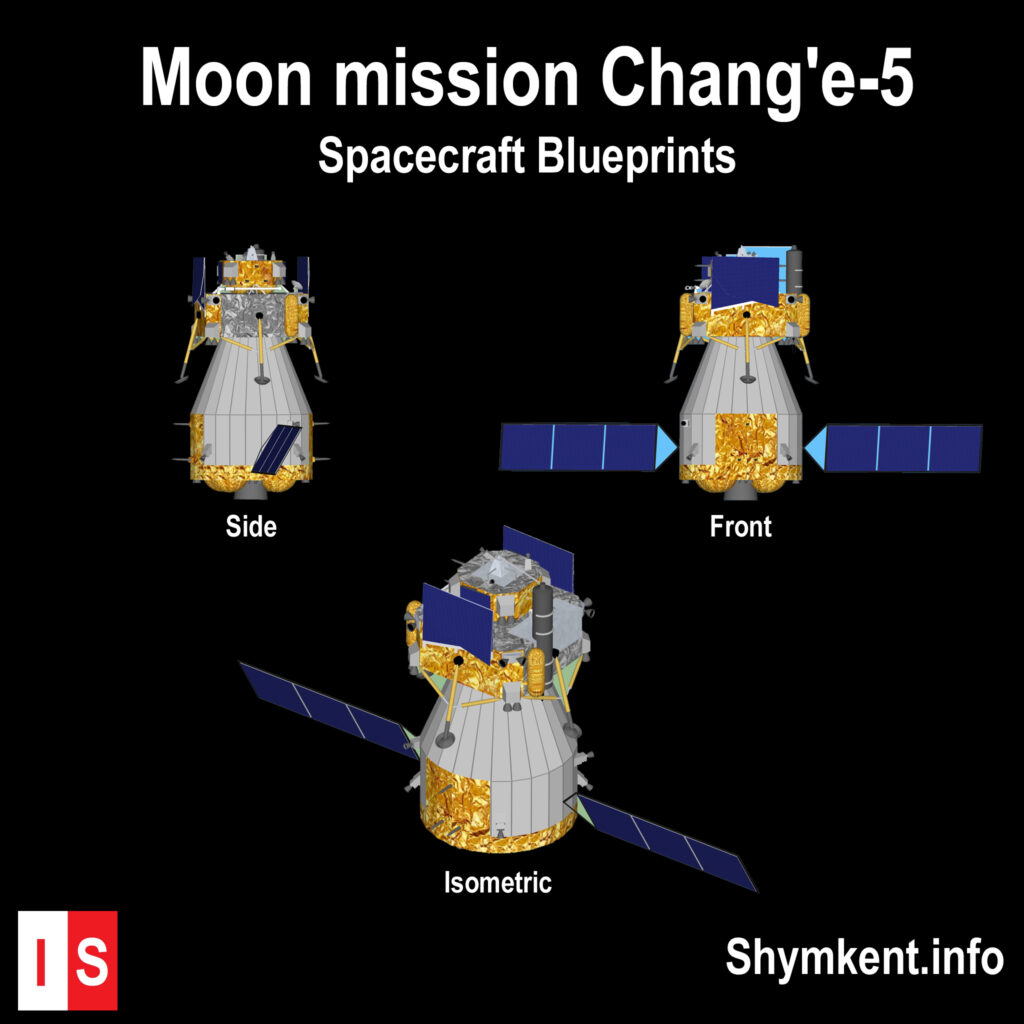 Info Shymkent - Blueprints of China's Chang'e 5 lunar sample return mission