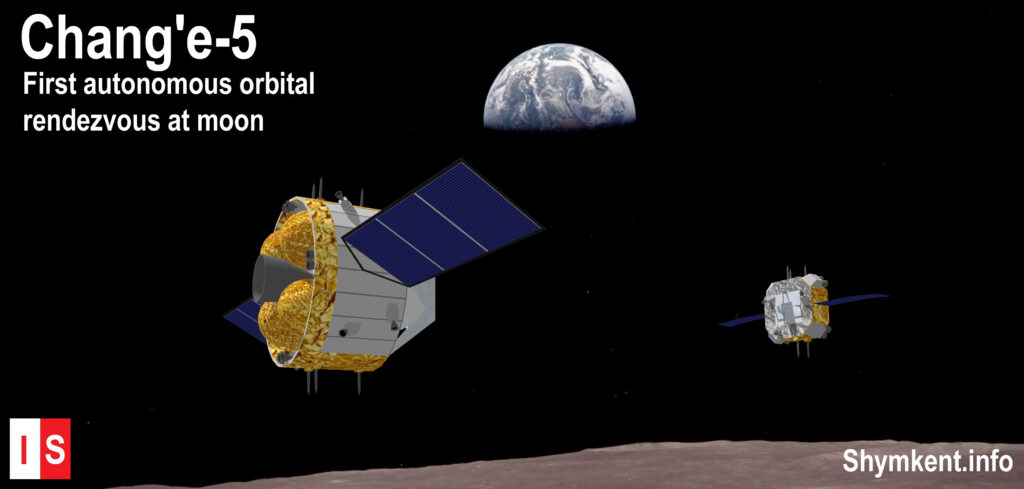 Info Shymkent - China's Chang'e-5 mission during 1st autonomous orbital rendezvous at moon orbit