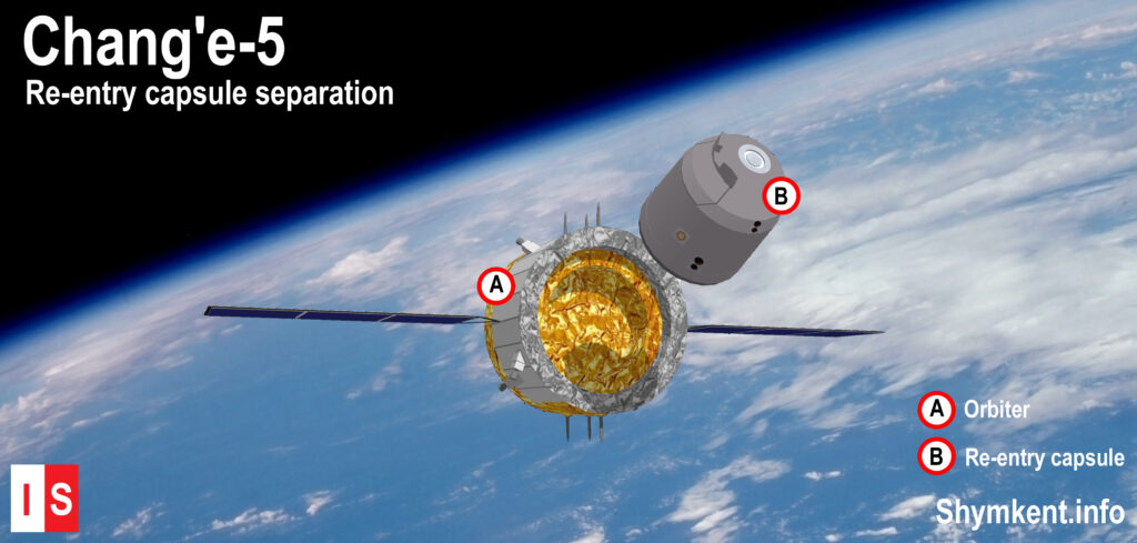 Info Shymkent - Re-entry capsule of China's Chang'e-5 moon mission separated from Orbiter to land on earth